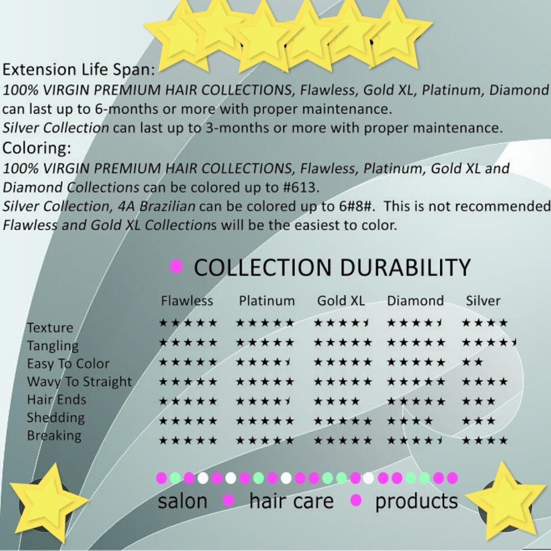 Gold XL Deepwave